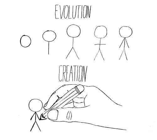 The Creation Model Vs the Evolution Model – Proverbs1921Ministries
