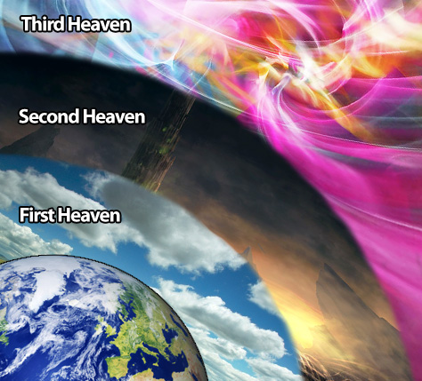 Image result for multiple heavens images